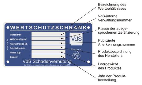Tresor Wertschutzschrank Zertifizierung Infos - Clavis Tresore